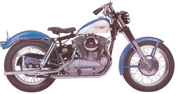 HARLEY-DAVIDSON SPORTSTER 900 (XLH/XLCH)