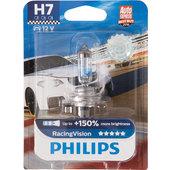 PHILIPS RACINGVISION H7