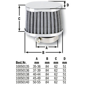 Power Airfilter *P3*